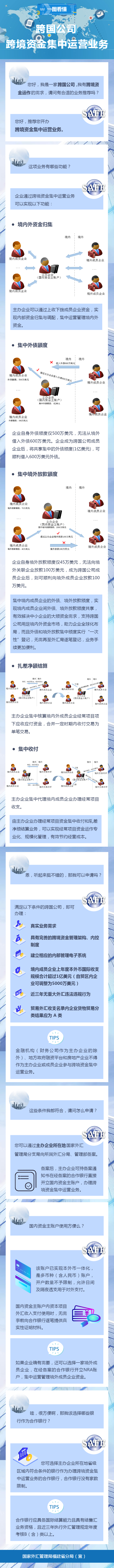 微信圖片(跨國公司跨境資金集中運營業務).png